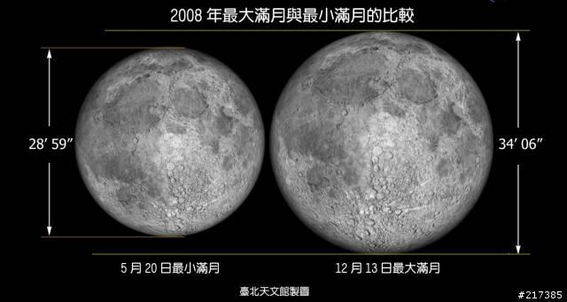 2008年 15年來最大的月亮