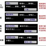 【論文撰寫】第一章 緒論(Introduction)