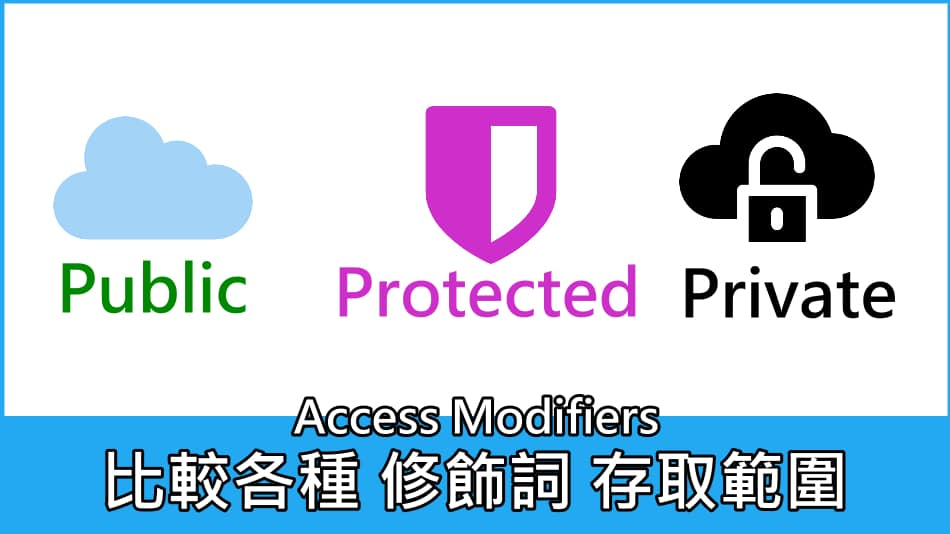 c# Public? Private? protected? 比較各種修飾詞存取範圍